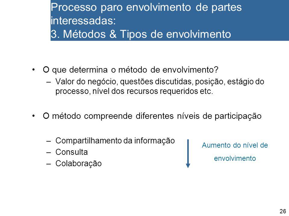 26 Processo paro envolvimento de partes interessadas: 3. Métodos & Tipos de envolvimento O que determina o método de envolvimento? –Valor do negócio,
