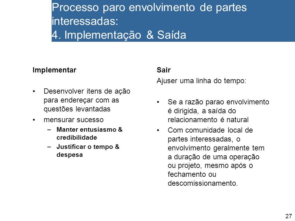 27 Processo paro envolvimento de partes interessadas: 4. Implementação & Saída Implementar Desenvolver itens de ação para endereçar com as questões le