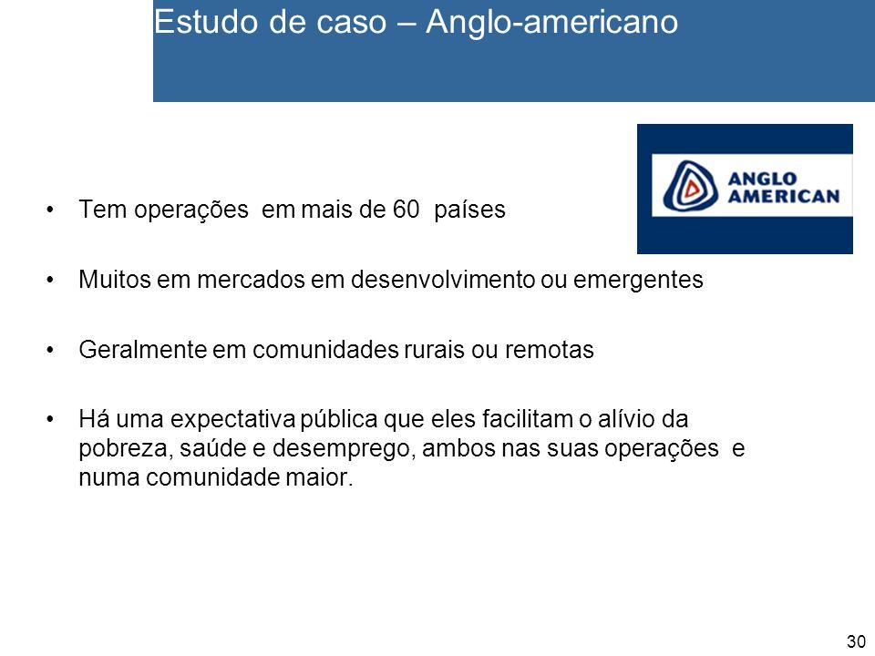 30 Estudo de caso – Anglo-americano Tem operações em mais de 60 países Muitos em mercados em desenvolvimento ou emergentes Geralmente em comunidades r