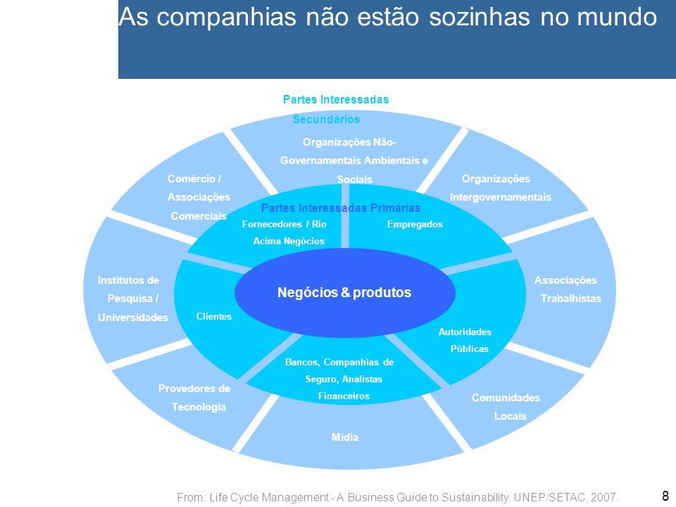 8 As companhias não estão sozinhas no mundo Negócios & produtos Mídia Comunidades Locais Provedores de Tecnologia Organizações Intergovernamentais Com