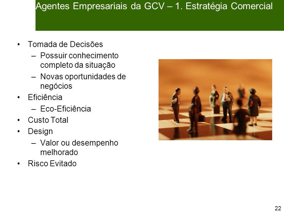 22 Agentes Empresariais da GCV – 1.