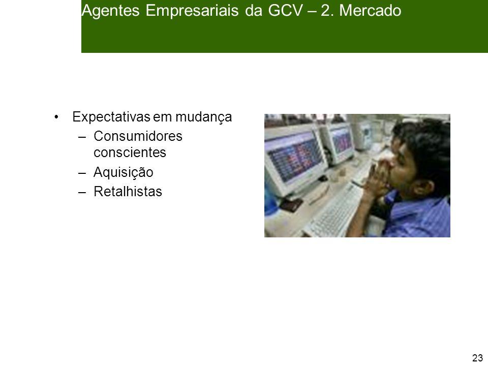 23 Agentes Empresariais da GCV – 2.