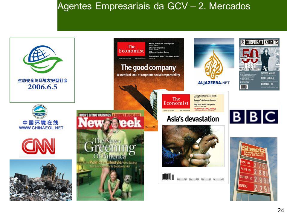 24 Agentes Empresariais da GCV – 2. Mercados