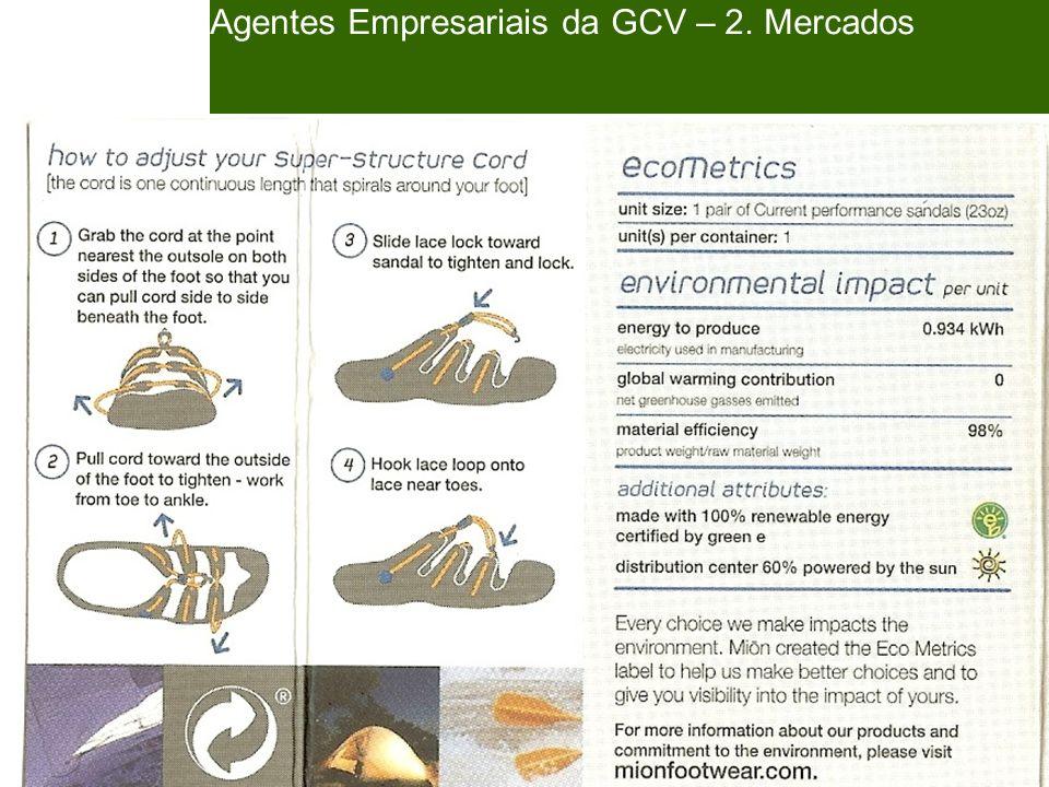 25 Agentes Empresariais da GCV – 2. Mercados