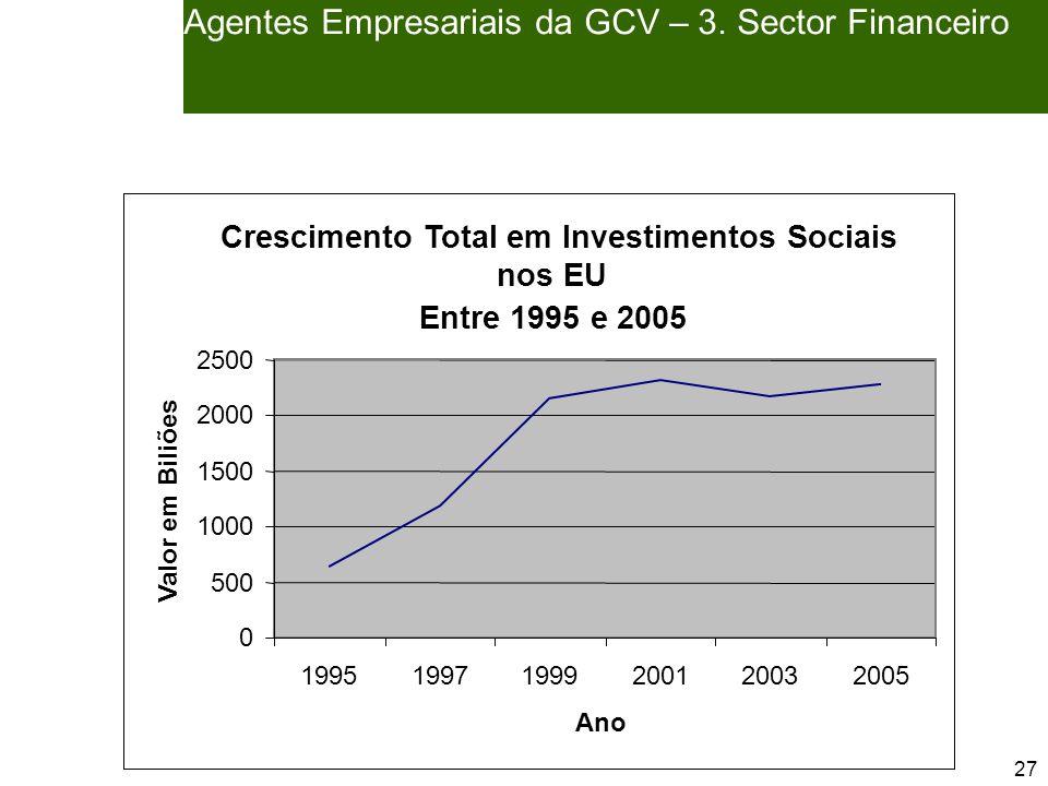 27 Agentes Empresariais da GCV – 3.
