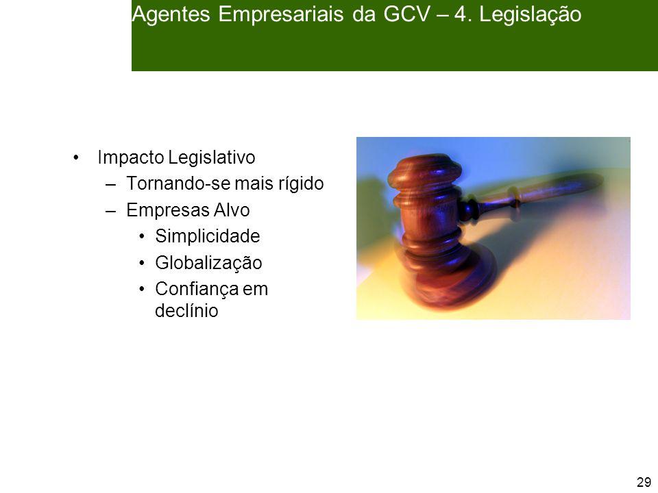 29 Agentes Empresariais da GCV – 4.