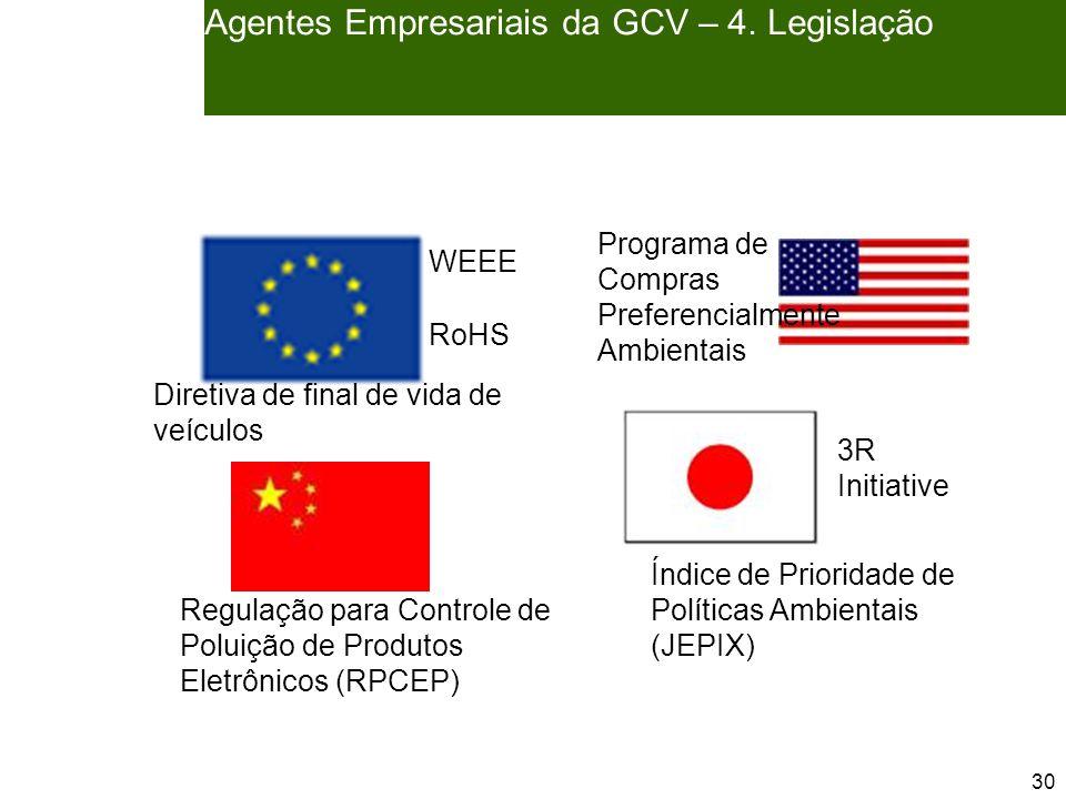 30 Agentes Empresariais da GCV – 4.