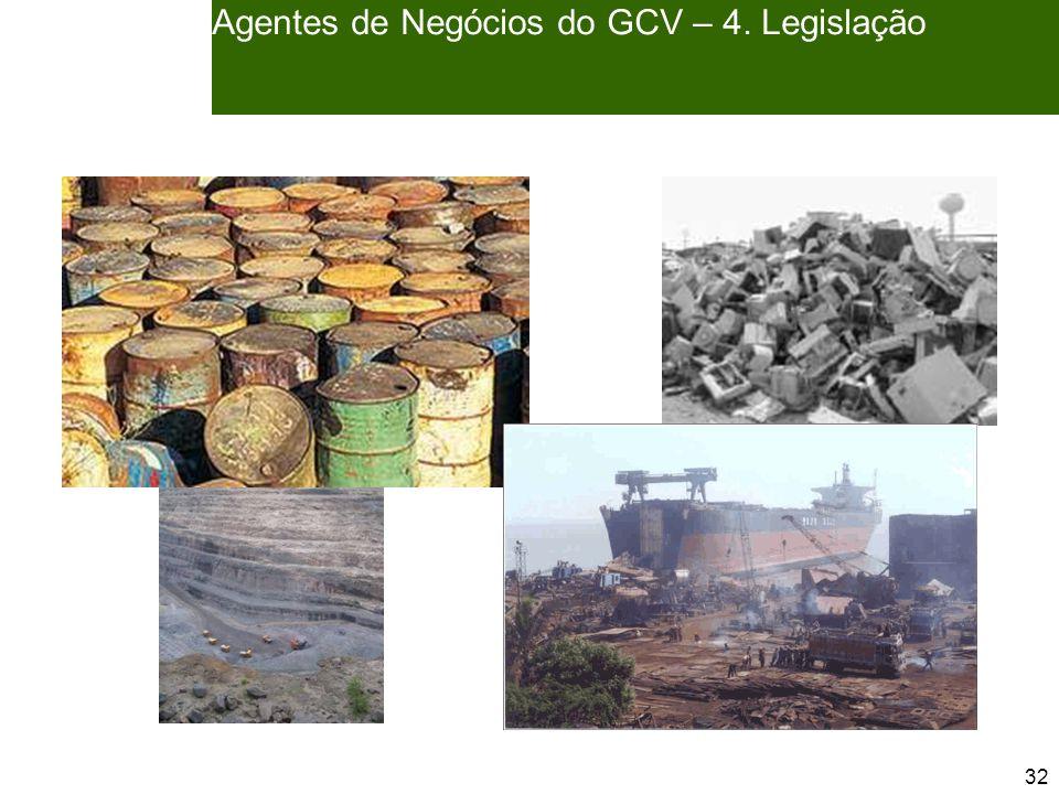 32 Agentes de Negócios do GCV – 4. Legislação