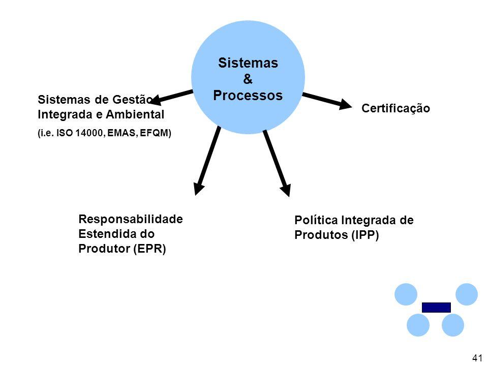 41 Certificação Responsabilidade Estendida do Produtor (EPR) Sistemas de Gestão Integrada e Ambiental (i.e.