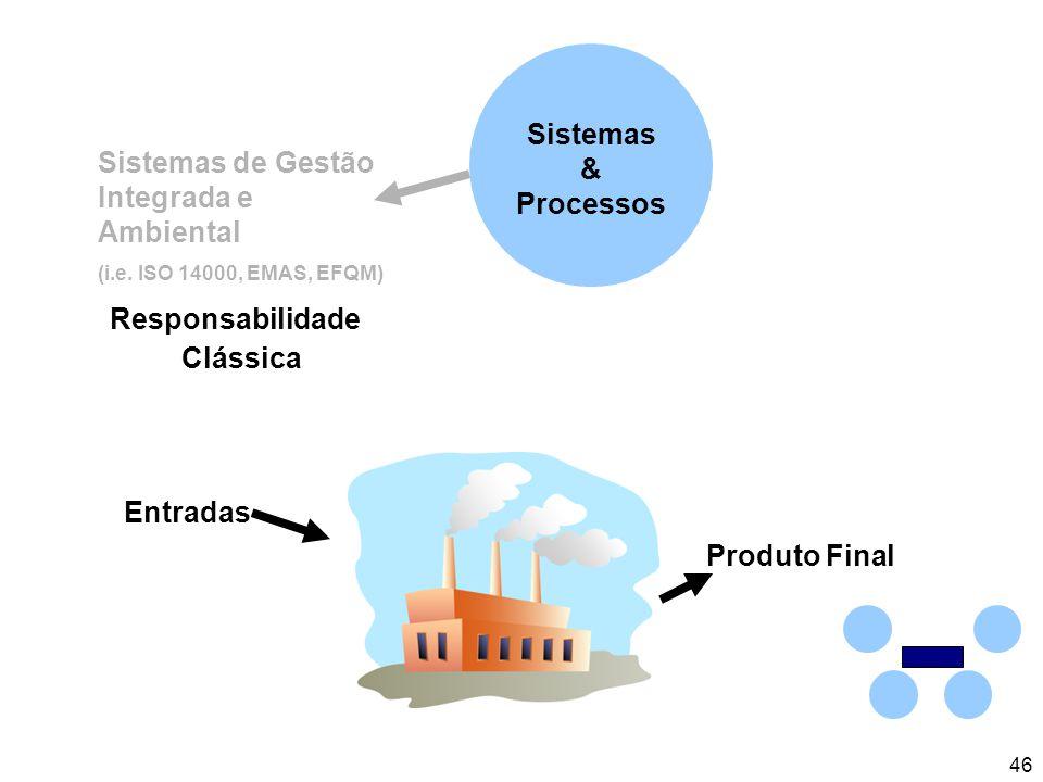 46 Sistemas de Gestão Integrada e Ambiental (i.e.