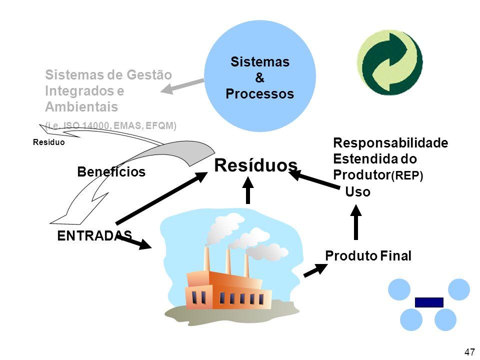 47 Sistemas de Gestão Integrados e Ambientais (i.e.