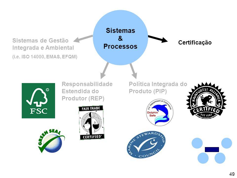 49 Sistemas de Gestão Integrada e Ambiental (i.e.