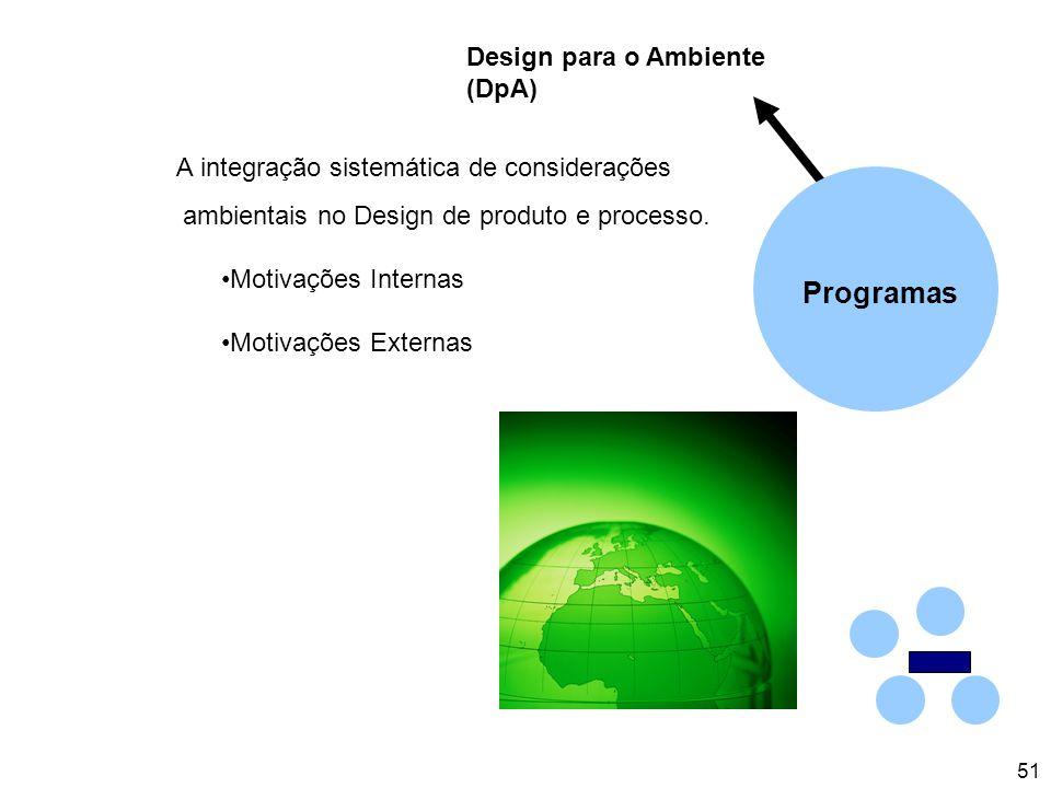 51 Design para o Ambiente (DpA) A integração sistemática de considerações ambientais no Design de produto e processo.