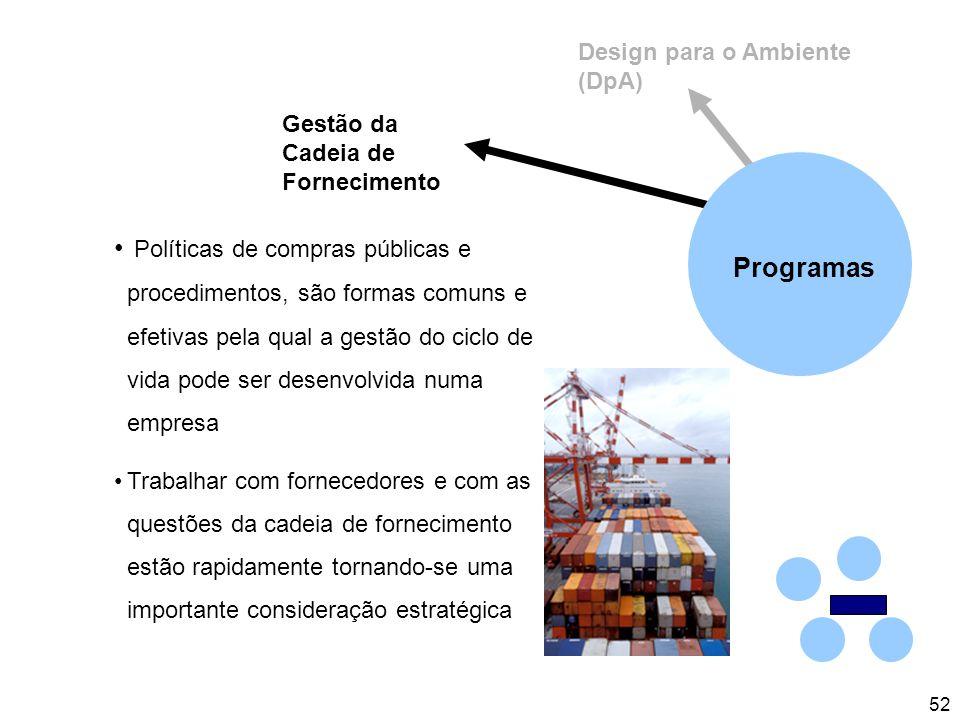 52 Design para o Ambiente (DpA) Gestão da Cadeia de Fornecimento Políticas de compras públicas e procedimentos, são formas comuns e efetivas pela qual a gestão do ciclo de vida pode ser desenvolvida numa empresa Trabalhar com fornecedores e com as questões da cadeia de fornecimento estão rapidamente tornando-se uma importante consideração estratégica Programas
