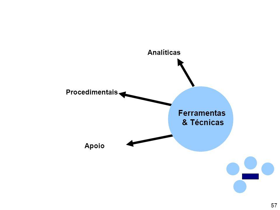 57 Analíticas Procedimentais Apoio Ferramentas & Técnicas