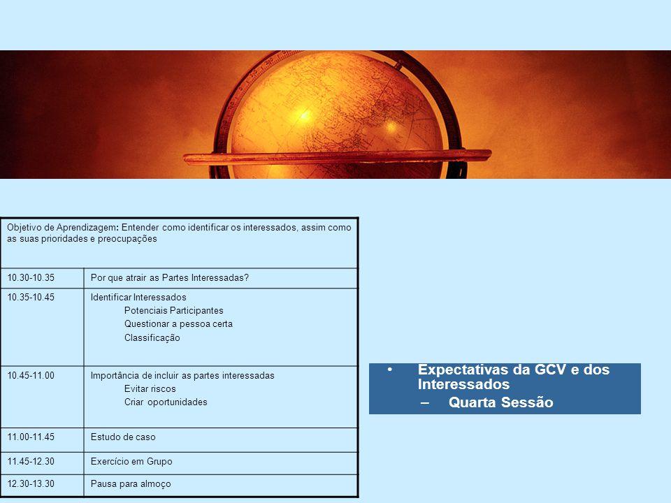 6 Expectativas da GCV e dos Interessados –Quarta Sessão Objetivo de Aprendizagem: Entender como identificar os interessados, assim como as suas prioridades e preocupações 10.30-10.35Por que atrair as Partes Interessadas.