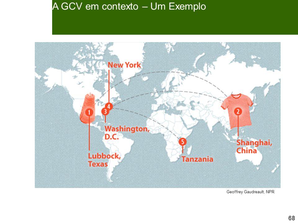 68 A GCV em contexto – Um Exemplo Geoffrey Gaudreault, NPR