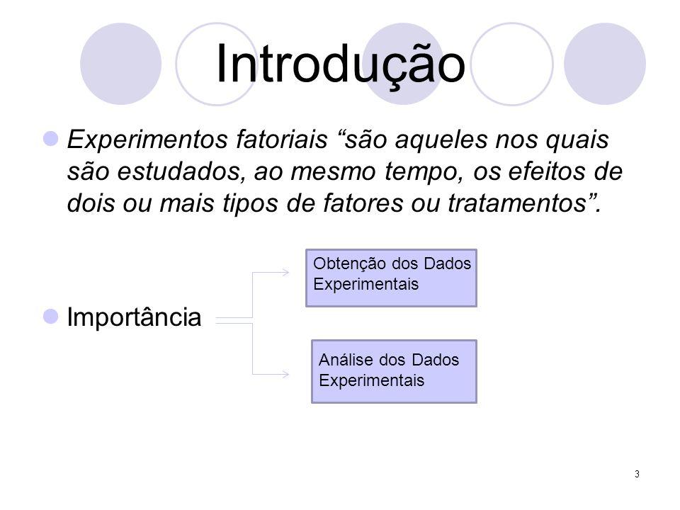 """3 Introdução Experimentos fatoriais """"são aqueles nos quais são estudados, ao mesmo tempo, os efeitos de dois ou mais tipos de fatores ou tratamentos""""."""