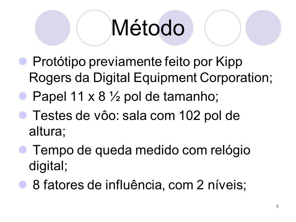 Método 5 Protótipo previamente feito por Kipp Rogers da Digital Equipment Corporation; Papel 11 x 8 ½ pol de tamanho; Testes de vôo: sala com 102 pol