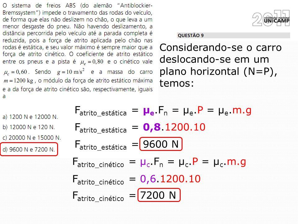 Considerando-se o carro deslocando-se em um plano horizontal (N=P), temos: F atrito_estática = µ e.F n = µ e.P = µ e.m.g F atrito_estática = 0,8.1200.10 F atrito_estática = 9600 N F atrito_cinético = µ c.F n = µ c.P = µ c.m.g F atrito_cinético = 0,6.1200.10 F atrito_cinético = 7200 N