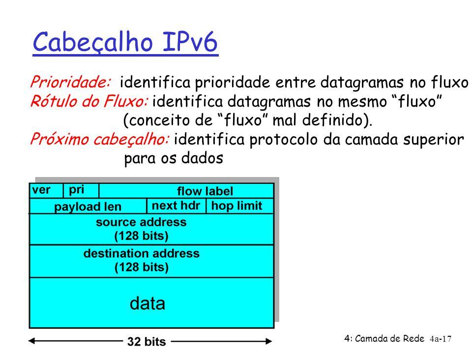 4: Camada de Rede4a-17 Cabeçalho IPv6 Prioridade: identifica prioridade entre datagramas no fluxo Rótulo do Fluxo: identifica datagramas no mesmo fluxo (conceito de fluxo mal definido).