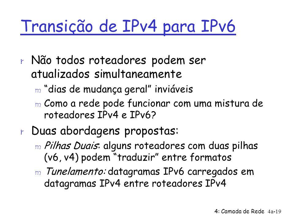 4: Camada de Rede4a-19 Transição de IPv4 para IPv6 r Não todos roteadores podem ser atualizados simultaneamente m dias de mudança geral inviáveis m Como a rede pode funcionar com uma mistura de roteadores IPv4 e IPv6.