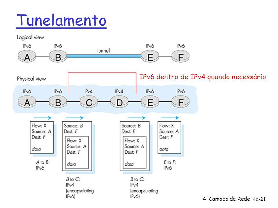 4: Camada de Rede4a-21 Tunelamento IPv6 dentro de IPv4 quando necessário