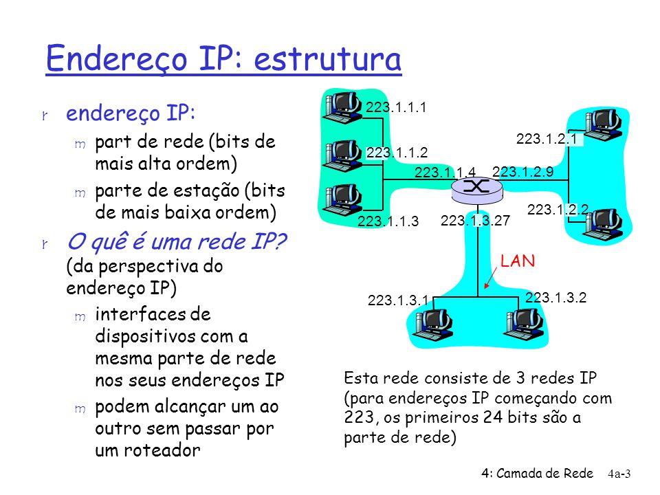 4: Camada de Rede4a-3 Endereço IP: estrutura r endereço IP: m part de rede (bits de mais alta ordem) m parte de estação (bits de mais baixa ordem) r O quê é uma rede IP.