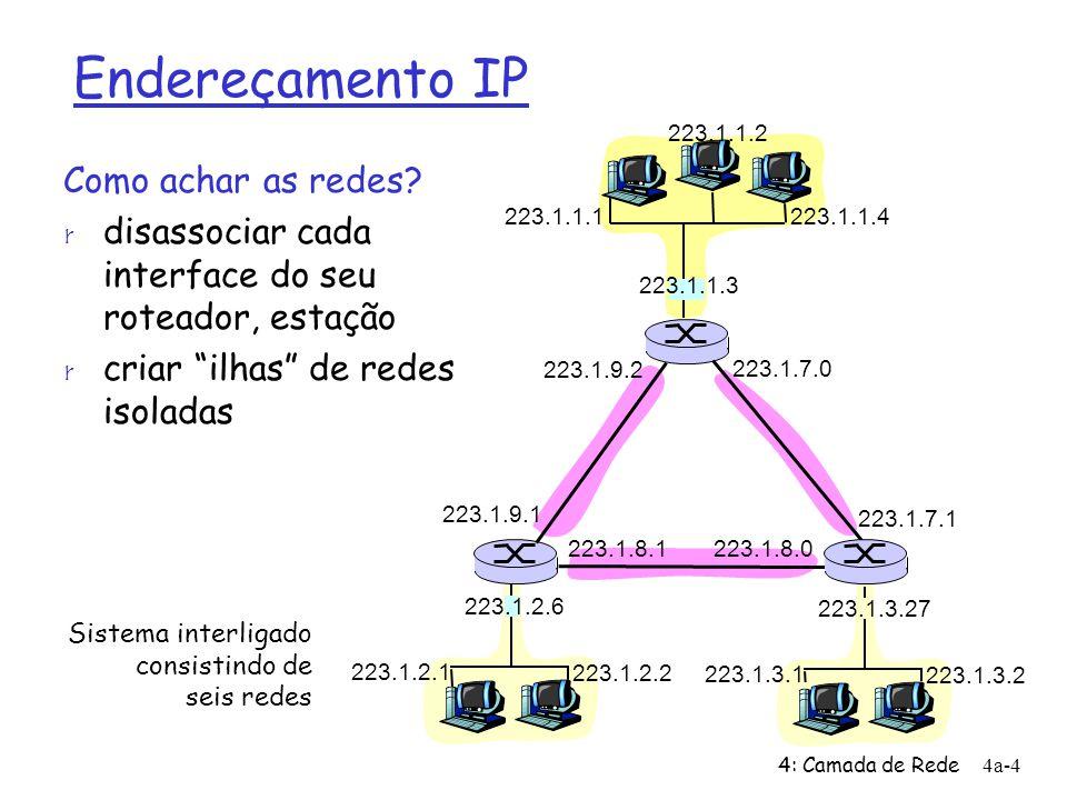 4: Camada de Rede4a-5 Endereço IP: organização 0 rede estação 10 rede estação 110 redeestação 1110 endereço multiponto A B C D classe 1.0.0.0 to 127.255.255.255 128.0.0.0 to 191.255.255.255 192.0.0.0 to 223.255.255.255 224.0.0.0 to 239.255.255.255 32 bits Endereçamento baseado em classes uso ineficiente e esgotamento do espaço de endereços p.ex.: rede da classe B aloca endereços para 65K estações, mesmo se houver apenas 2K estações nessa rede