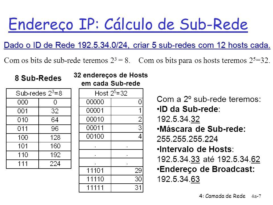 4: Camada de Rede4a-7 Endereço IP: Cálculo de Sub-Rede Com a 2º sub-rede teremos: ID da Sub-rede: 192.5.34.32 Máscara de Sub-rede: 224 255.255.255.224 Intervalo de Hosts: 192.5.34.33 até 192.5.34.62 Endereço de Broadcast: 192.5.34.63 Dado o ID de Rede 192.5.34.0/24, criar 5 sub-redes com 12 hosts cada.