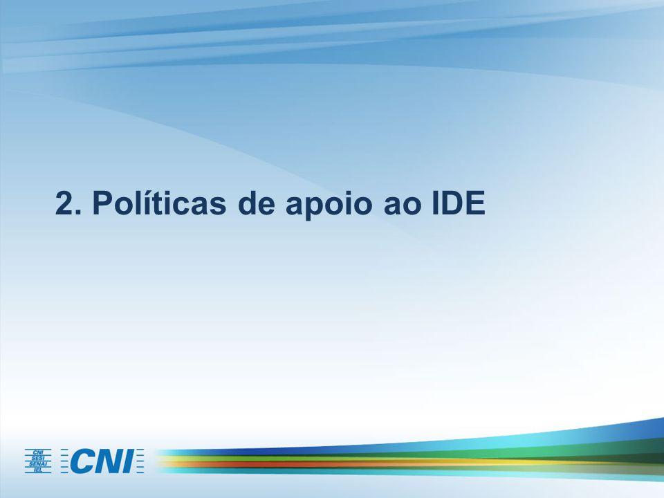 2. Políticas de apoio ao IDE