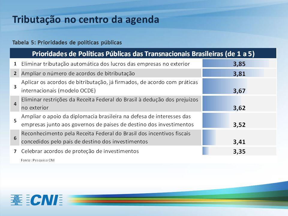 Tributação no centro da agenda Tabela 5: Prioridades de políticas públicas