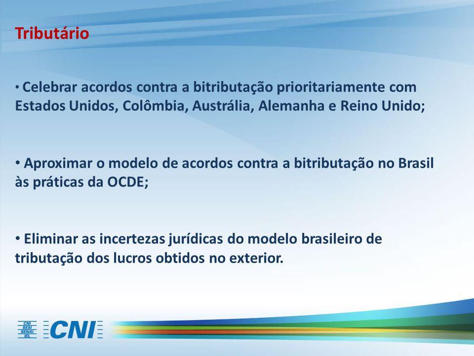 Tributário Celebrar acordos contra a bitributação prioritariamente com Estados Unidos, Colômbia, Austrália, Alemanha e Reino Unido; Aproximar o modelo de acordos contra a bitributação no Brasil às práticas da OCDE; Eliminar as incertezas jurídicas do modelo brasileiro de tributação dos lucros obtidos no exterior.