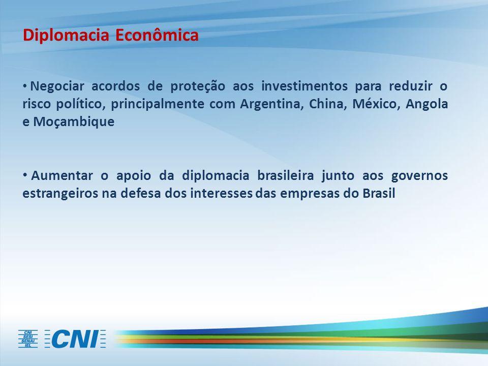 Diplomacia Econômica Negociar acordos de proteção aos investimentos para reduzir o risco político, principalmente com Argentina, China, México, Angola e Moçambique Aumentar o apoio da diplomacia brasileira junto aos governos estrangeiros na defesa dos interesses das empresas do Brasil