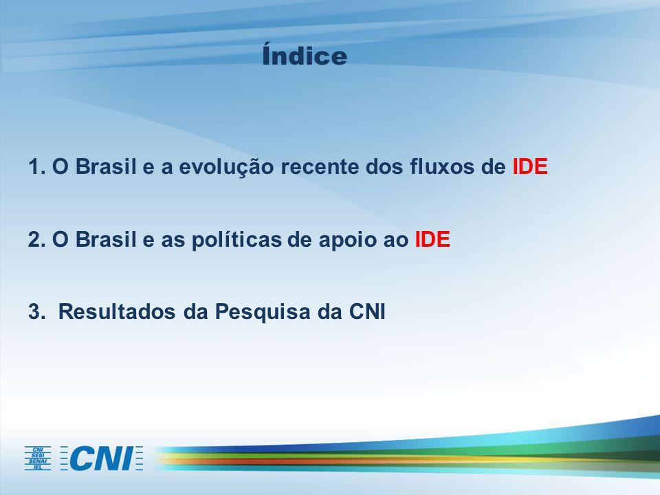 Índice 1. O Brasil e a evolução recente dos fluxos de IDE 2. O Brasil e as políticas de apoio ao IDE 3. Resultados da Pesquisa da CNI