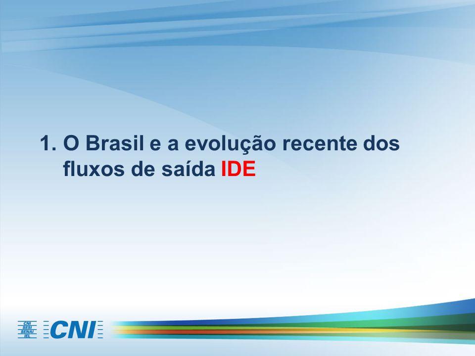1.O Brasil e a evolução recente dos fluxos de saída IDE