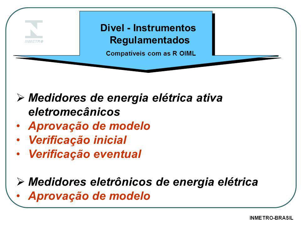 Divel - Instrumentos Regulamentados  Medidores de energia elétrica ativa eletromecânicos Aprovação de modelo Verificação inicial Verificação eventual  Medidores eletrônicos de energia elétrica Aprovação de modelo Compatíveis com as R OIML INMETRO-BRASIL