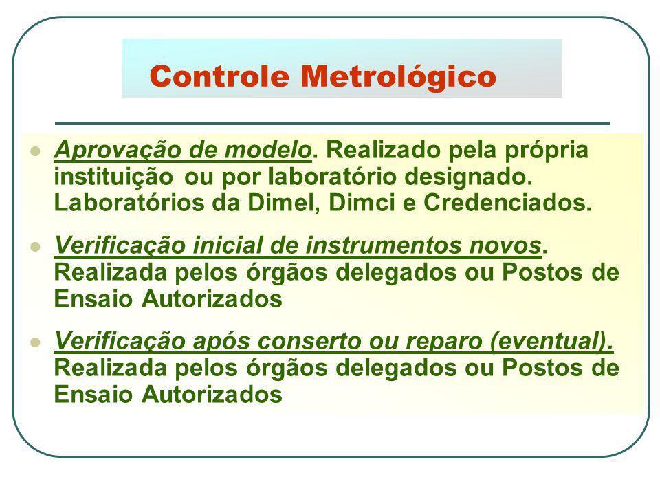 Controle Metrológico Aprovação de modelo. Realizado pela própria instituição ou por laboratório designado. Laboratórios da Dimel, Dimci e Credenciados