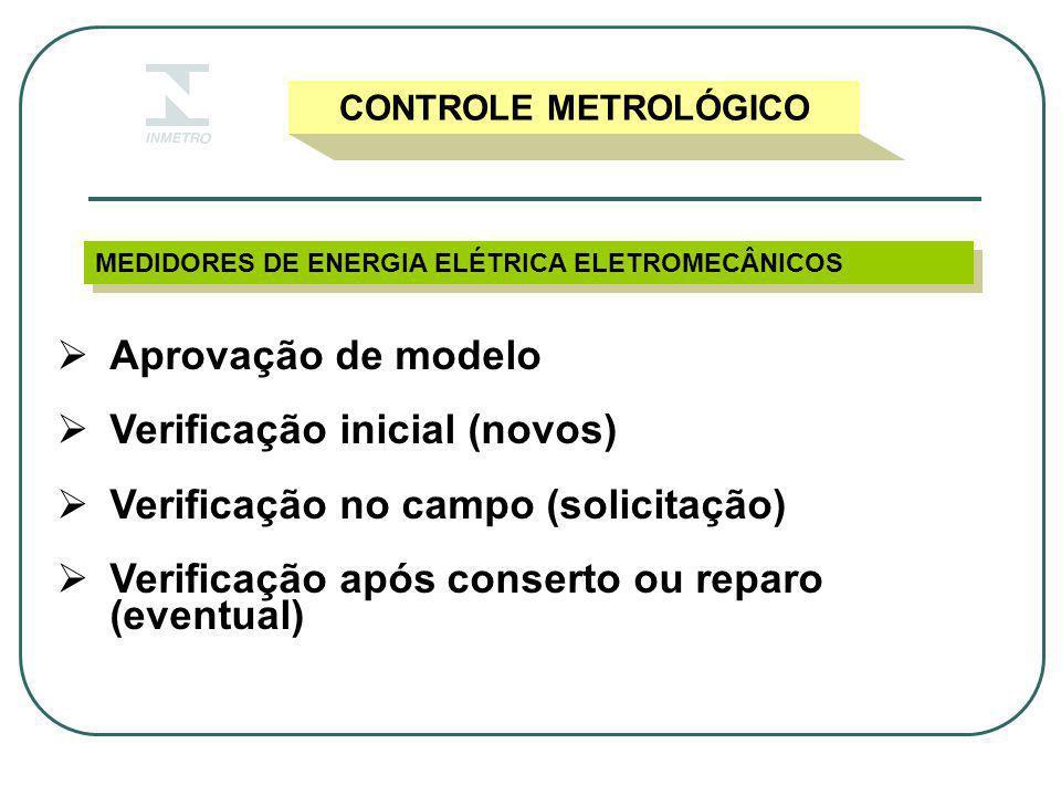 CONTROLE METROLÓGICO MEDIDORES DE ENERGIA ELÉTRICA ELETROMECÂNICOS  Aprovação de modelo  Verificação inicial (novos)  Verificação no campo (solicit
