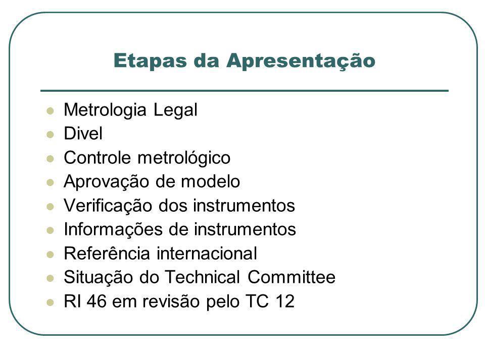 Etapas da Apresentação Metrologia Legal Divel Controle metrológico Aprovação de modelo Verificação dos instrumentos Informações de instrumentos Referê
