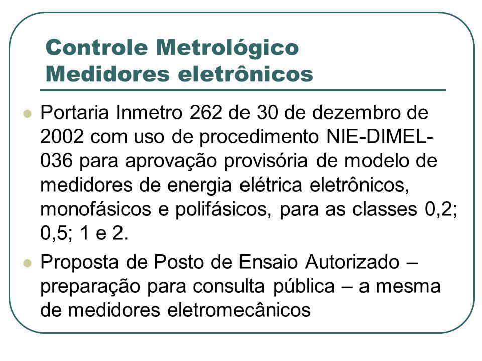 Controle Metrológico Medidores eletrônicos Portaria Inmetro 262 de 30 de dezembro de 2002 com uso de procedimento NIE-DIMEL- 036 para aprovação provis