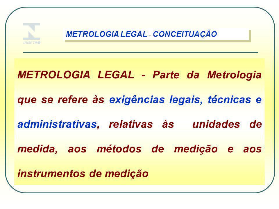 METROLOGIA LEGAL - CONCEITUAÇÃO METROLOGIA LEGAL - Parte da Metrologia que se refere às exigências legais, técnicas e administrativas, relativas às un