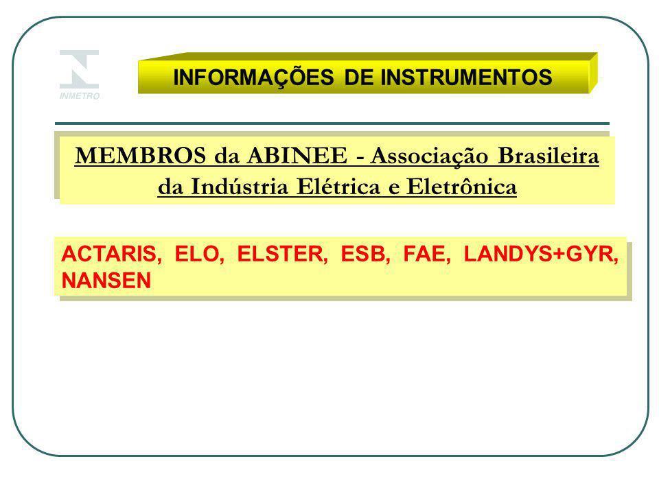 INFORMAÇÕES DE INSTRUMENTOS MEMBROS da ABINEE - Associação Brasileira da Indústria Elétrica e Eletrônica ACTARIS, ELO, ELSTER, ESB, FAE, LANDYS+GYR, NANSEN