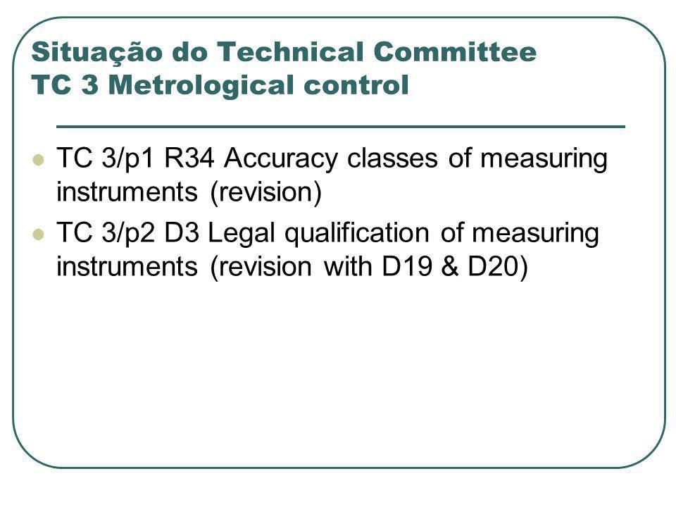 Situação do Technical Committee TC 3 Metrological control TC 3/p1 R34 Accuracy classes of measuring instruments (revision) TC 3/p2 D3 Legal qualificat