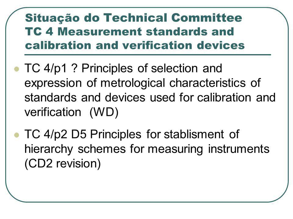 Situação do Technical Committee TC 4 Measurement standards and calibration and verification devices TC 4/p1 ? Principles of selection and expression o