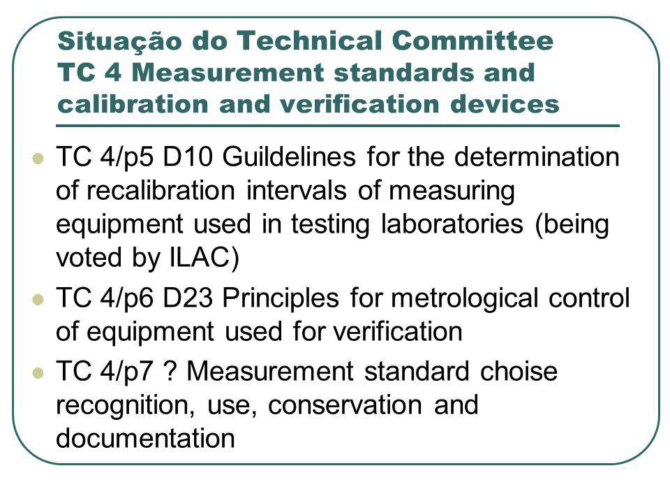 Situação do Technical Committee TC 4 Measurement standards and calibration and verification devices TC 4/p5 D10 Guildelines for the determination of r