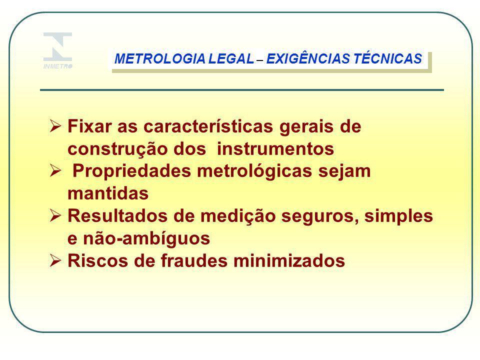  Fixar as características gerais de construção dos instrumentos  Propriedades metrológicas sejam mantidas  Resultados de medição seguros, simples e não-ambíguos  Riscos de fraudes minimizados METROLOGIA LEGAL – EXIGÊNCIAS TÉCNICAS