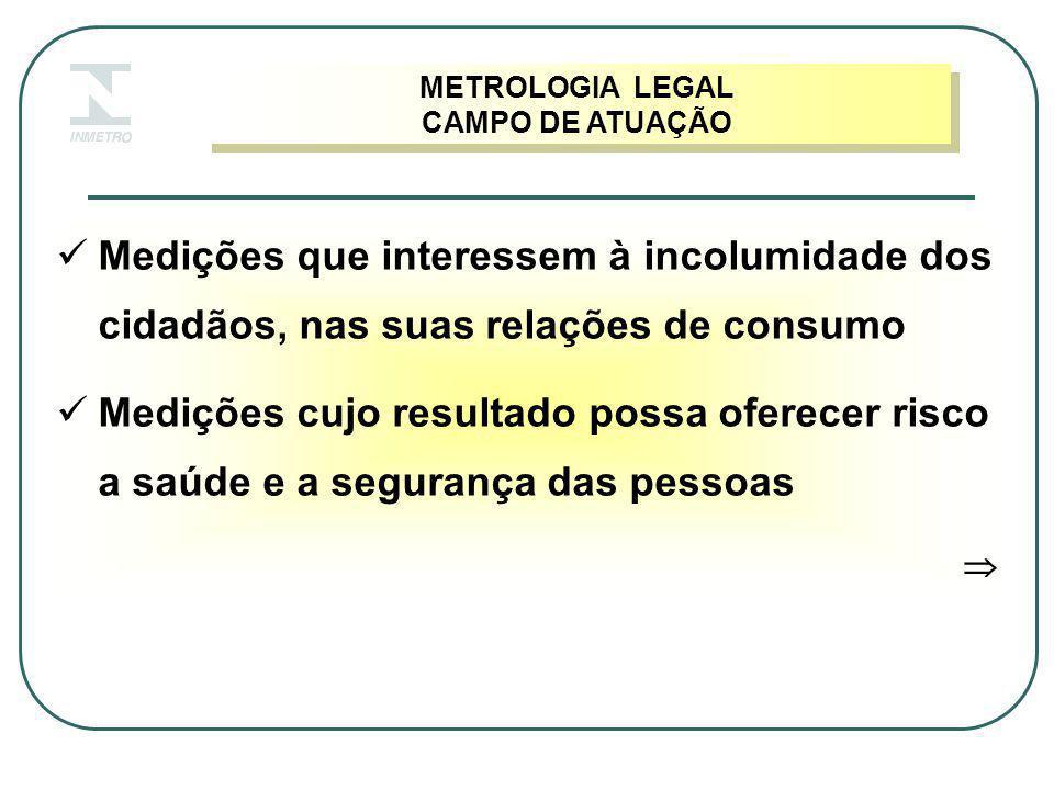 Medições cujo resultado possa oferecer risco ao meio ambiente Medições para fins fiscais Terceira parte na solução de conflitos METROLOGIA LEGAL CAMPO DE ATUAÇÃO METROLOGIA LEGAL CAMPO DE ATUAÇÃO