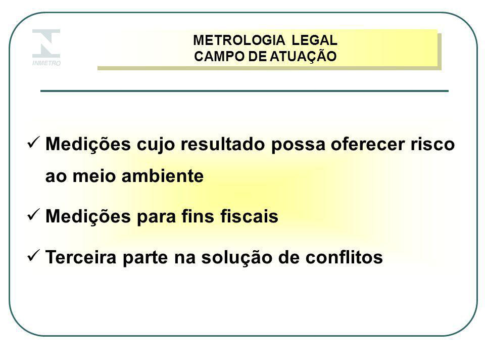 Situação do Technical Committee TC 4 Measurement standards and calibration and verification devices TC 4/p5 D10 Guildelines for the determination of recalibration intervals of measuring equipment used in testing laboratories (being voted by ILAC) TC 4/p6 D23 Principles for metrological control of equipment used for verification TC 4/p7 .