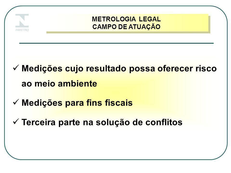 No Brasil, o Inmetro, através da Dimel – Diretoria de Metrologia Legal - organiza e executa as atividades da Metrologia Legal, assegurando a uniformidade da sua aplicação, em conformidade às Recomendações Internacionais da OIML - Organização Internacional de Metrologia Legal.